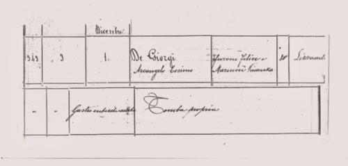 Cosimo%20De%20Giorgi%27s%20tomb%202.png
